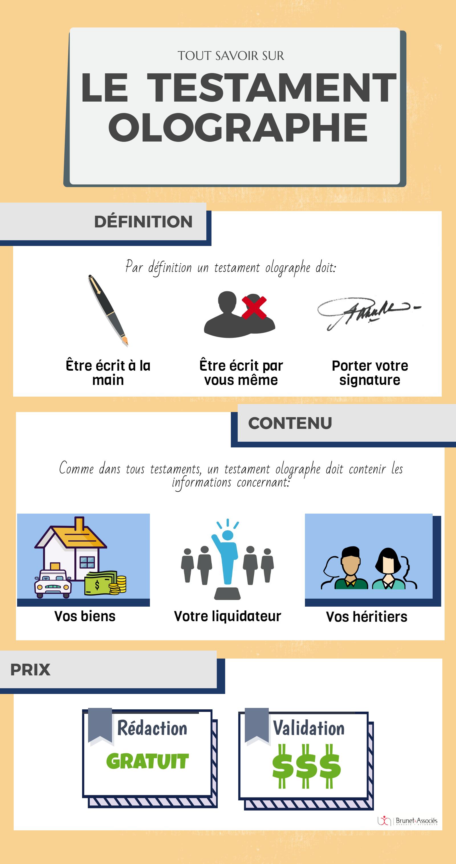 Infographie -Testament Olographe-Brunet et Associés